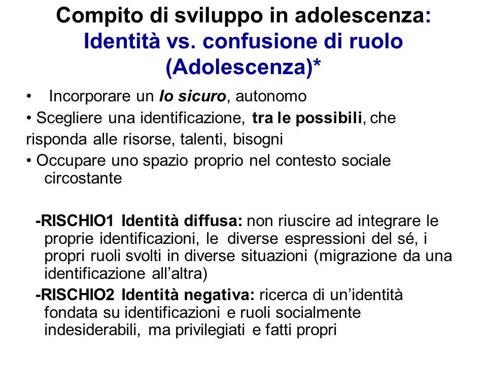 Compito di sviluppo in adolescenza: Identità vs. confusione di ruolo (Adolescenza)* Incorporare un Io sicuro, autonomo Scegliere una identificazione,