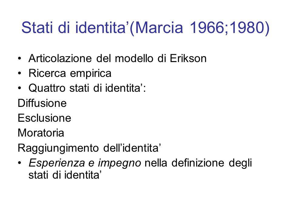 Stati di identita'(Marcia 1966;1980) Articolazione del modello di Erikson Ricerca empirica Quattro stati di identita': Diffusione Esclusione Moratoria