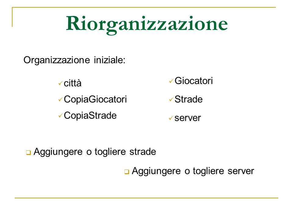 Organizzazione iniziale: città Giocatori CopiaGiocatori Strade CopiaStrade server  Aggiungere o togliere strade  Aggiungere o togliere server