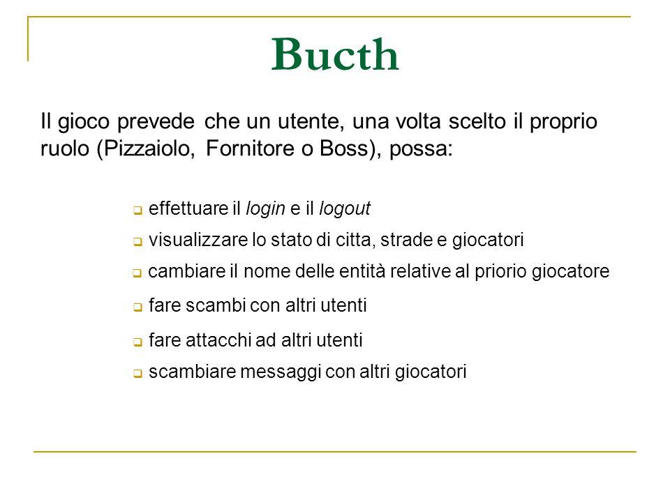 Bucth Il gioco prevede che un utente, una volta scelto il proprio ruolo (Pizzaiolo, Fornitore o Boss), possa:  effettuare il login e il logout  visu