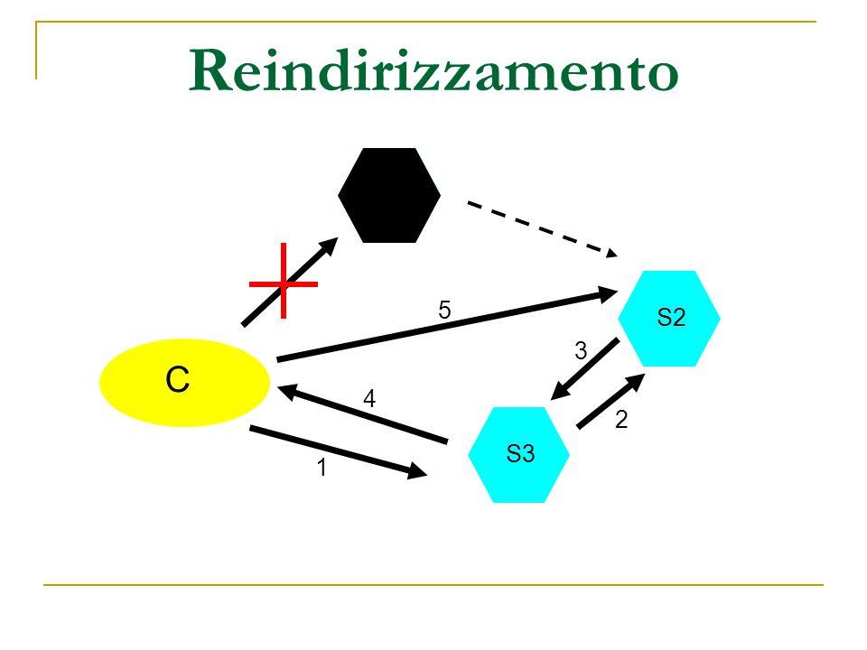Azione Atomica 1/2 Log begin_committ INITIAL Log abort Ready to committ? WAITLog ready No Si