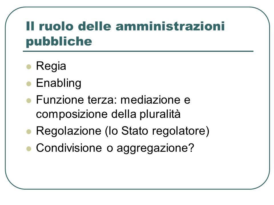 Il ruolo delle amministrazioni pubbliche Regia Enabling Funzione terza: mediazione e composizione della pluralità Regolazione (lo Stato regolatore) Condivisione o aggregazione