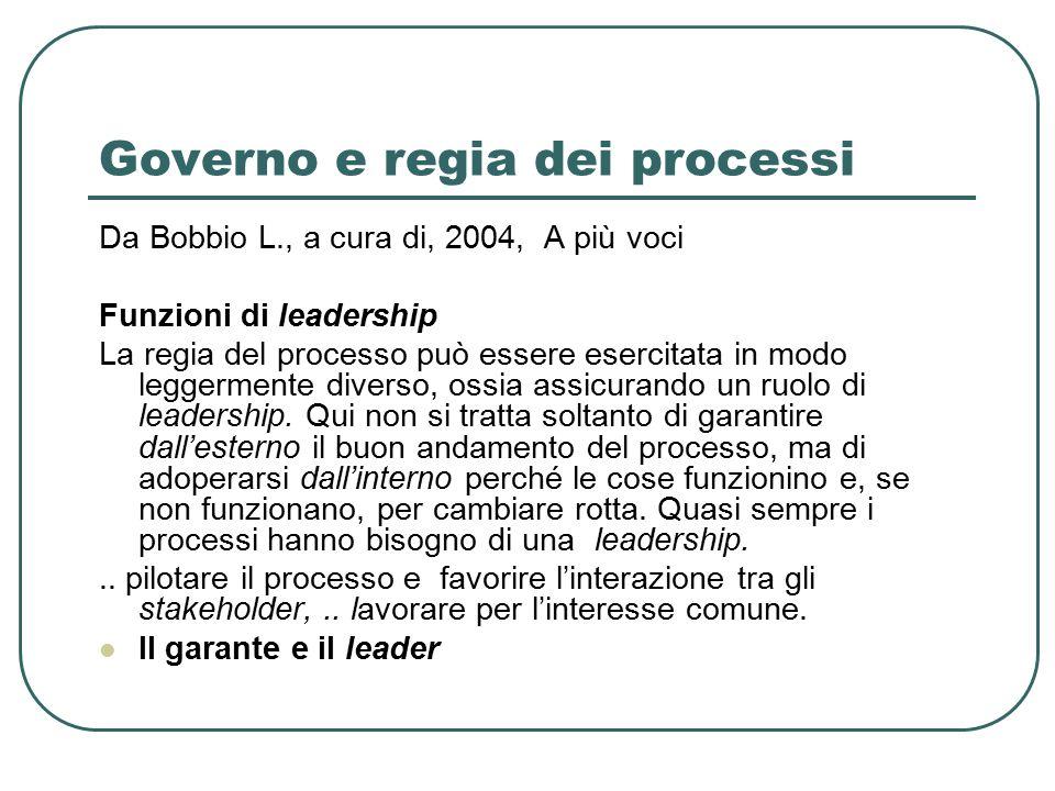 Governo e regia dei processi Da Bobbio L., a cura di, 2004, A più voci Funzioni di leadership La regia del processo può essere esercitata in modo leggermente diverso, ossia assicurando un ruolo di leadership.