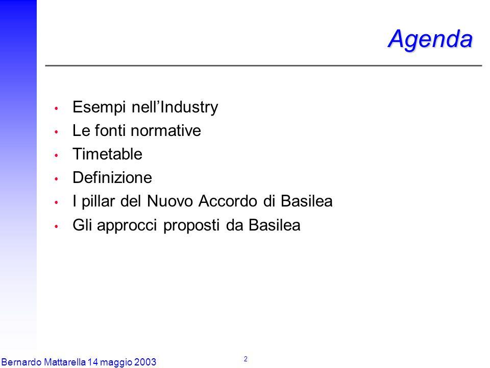 2 Bernardo Mattarella 14 maggio 2003 Agenda Esempi nell'Industry Le fonti normative Timetable Definizione I pillar del Nuovo Accordo di Basilea Gli approcci proposti da Basilea