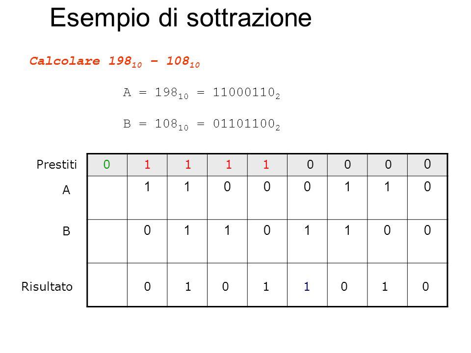 Somma e sottrazione di numeri espressi in complemento a 2 CI 4 BIT a 0 ADDER a 1 a 2 a 3 s 0 s 1 s 2 s 3 b 0 b 1 b 2 b 3 CO Siano A e B due numeri binari espressi in complemento a 2 CI 4 BIT a 0 ADDER a 1 a 2 a 3 s 0 s 1 s 2 s 3 b 0 b 1 b 2 b 3 CO A B A + B B 1 A A - B SOMMASOTTRAZIONE