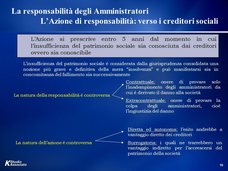 10 La responsabilità degli Amministratori L'Azione di responsabilità: verso i creditori sociali L'insufficienza del patrimonio sociale è considerata d
