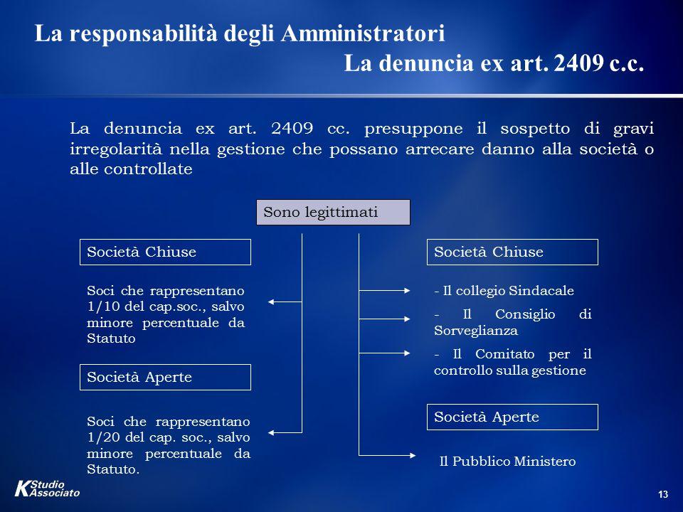 13 La responsabilità degli Amministratori La denuncia ex art. 2409 c.c. La denuncia ex art. 2409 cc. presuppone il sospetto di gravi irregolarità nell