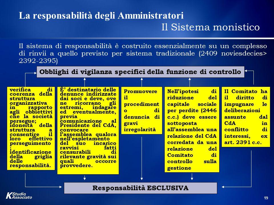 19 La responsabilità degli Amministratori Il Sistema monistico Il sistema di responsabilità è costruito essenzialmente su un complesso di rinvii a que