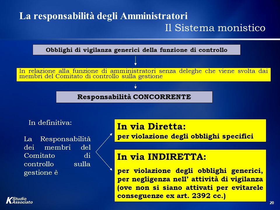 20 La responsabilità degli Amministratori Il Sistema monistico In relazione alla funzione di amministratori senza deleghe che viene svolta dai membri