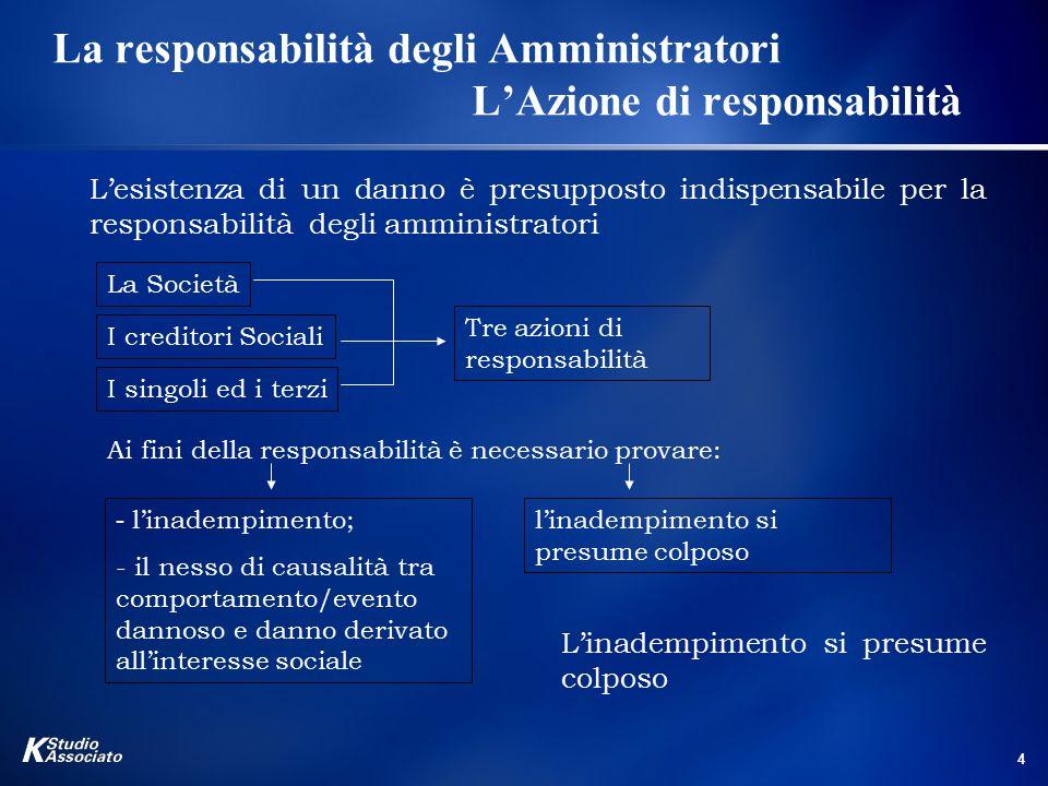4 La responsabilità degli Amministratori L'Azione di responsabilità L'esistenza di un danno è presupposto indispensabile per la responsabilità degli a