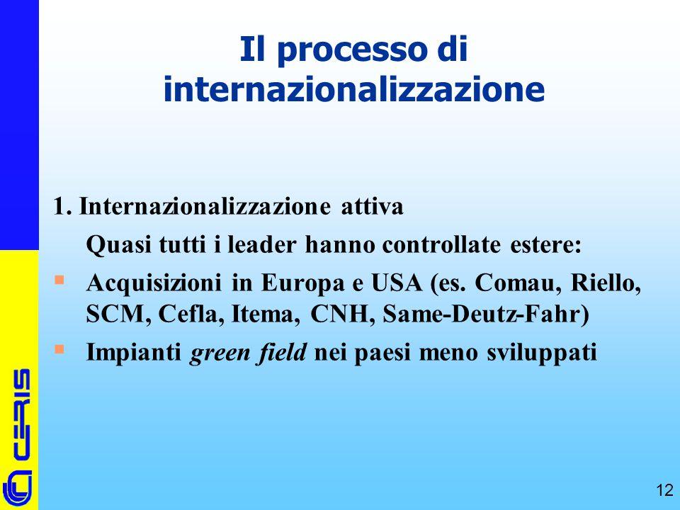 CERIS-CNR 12 Il processo di internazionalizzazione 1. Internazionalizzazione attiva Quasi tutti i leader hanno controllate estere:  Acquisizioni in E