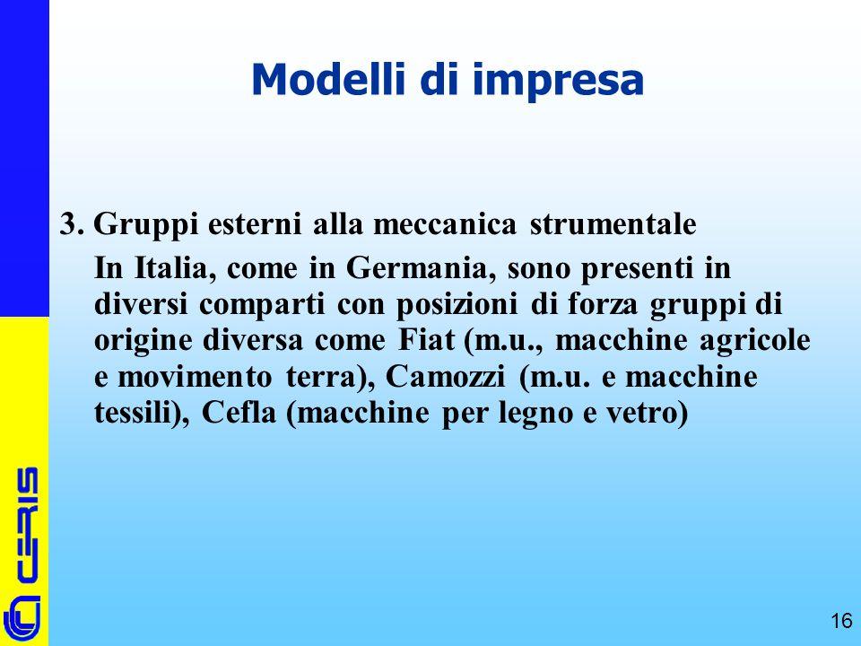 CERIS-CNR 16 Modelli di impresa 3. Gruppi esterni alla meccanica strumentale In Italia, come in Germania, sono presenti in diversi comparti con posizi