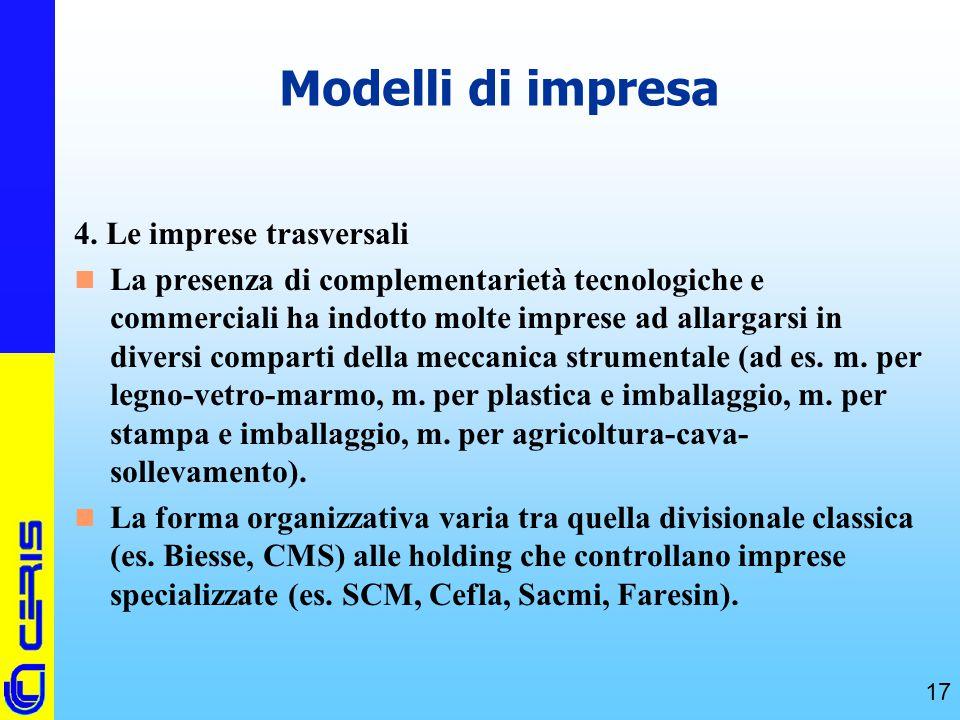 CERIS-CNR 17 Modelli di impresa 4. Le imprese trasversali n La presenza di complementarietà tecnologiche e commerciali ha indotto molte imprese ad all