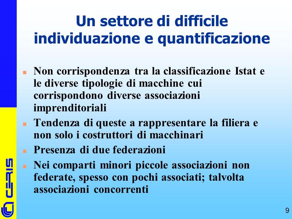 CERIS-CNR 9 Un settore di difficile individuazione e quantificazione n Non corrispondenza tra la classificazione Istat e le diverse tipologie di macch