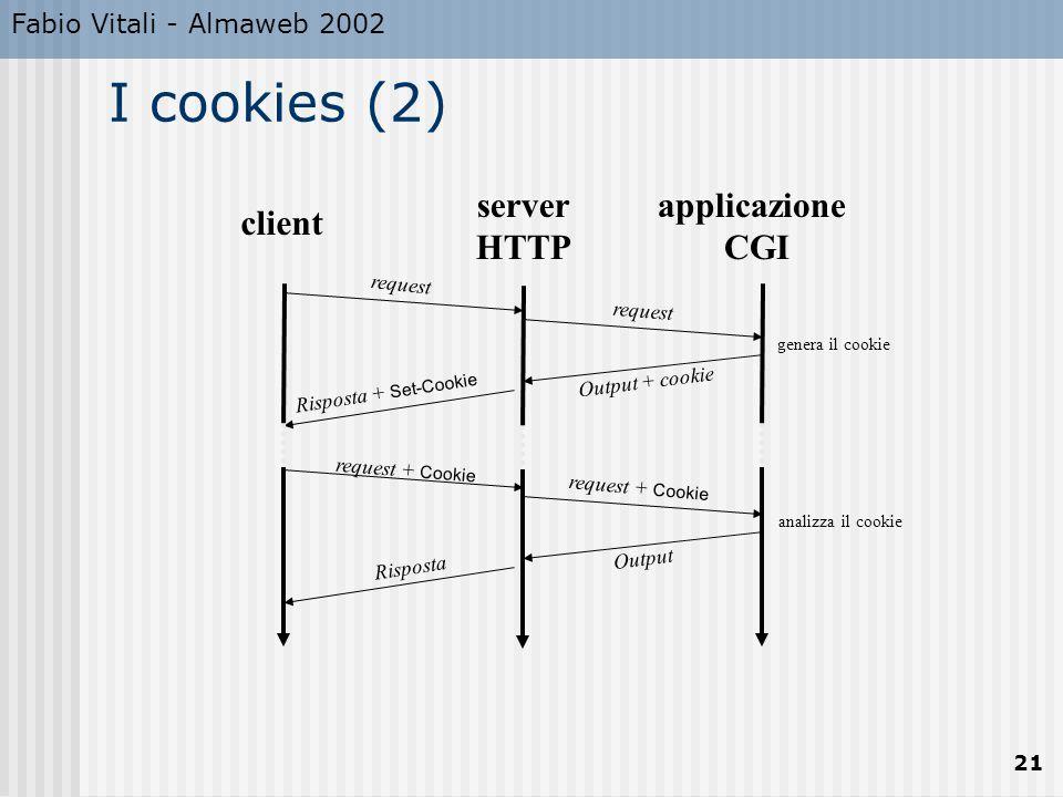 Fabio Vitali - Almaweb 2002 21 client server HTTP applicazione CGI request Output + cookie Risposta + Set-Cookie request + Cookie Output Risposta gene