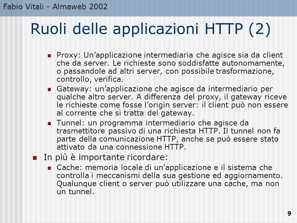 Fabio Vitali - Almaweb 2002 9 Ruoli delle applicazioni HTTP (2) Proxy: Un'applicazione intermediaria che agisce sia da client che da server. Le richie