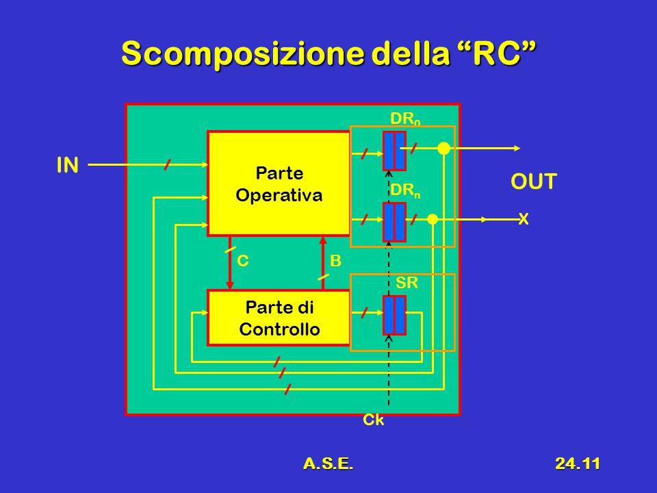 """A.S.E.24.11 Scomposizione della """"RC"""" Parte Operativa IN OUT SR DR n DR 0 Ck X Parte di Controllo CB"""
