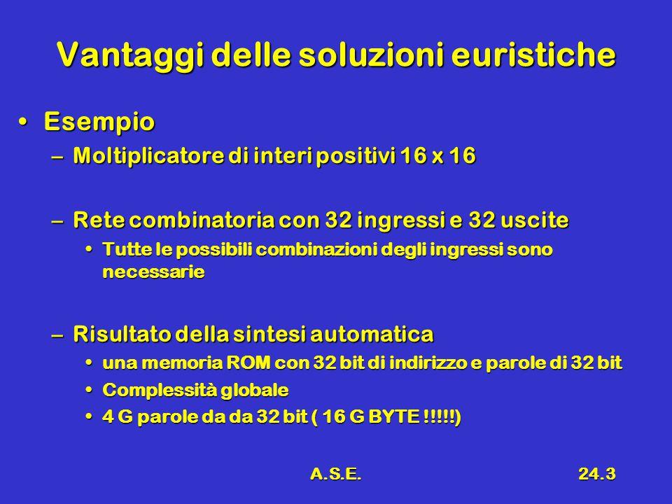 A.S.E.24.3 Vantaggi delle soluzioni euristiche EsempioEsempio –Moltiplicatore di interi positivi 16 x 16 –Rete combinatoria con 32 ingressi e 32 uscit