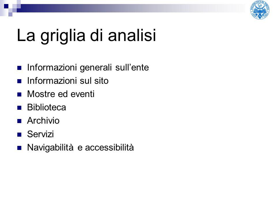 La griglia di analisi Informazioni generali sull'ente Informazioni sul sito Mostre ed eventi Biblioteca Archivio Servizi Navigabilità e accessibilità