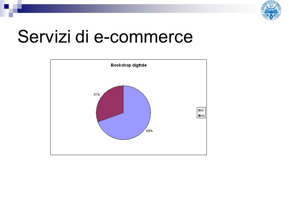 Servizi di e-commerce