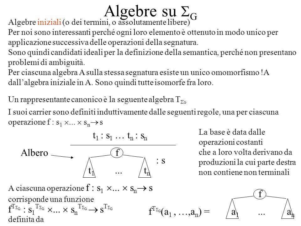 Algebre su  G Algebre iniziali (o dei termini, o assolutamente libere) Per noi sono interessanti perché ogni loro elemento è ottenuto in modo unico per applicazione successiva delle operazioni della segnatura.
