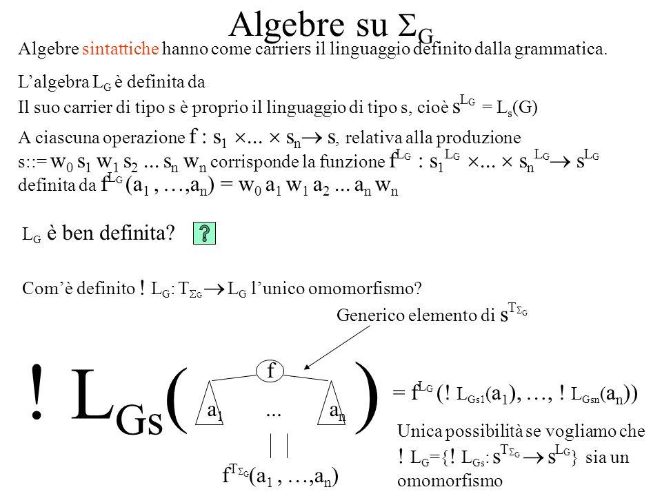 Algebre su  G Algebre sintattiche hanno come carriers il linguaggio definito dalla grammatica. L'algebra L G è definita da Il suo carrier di tipo s è