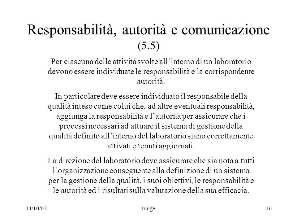 04/10/02unige16 Responsabilità, autorità e comunicazione (5.5) Per ciascuna delle attività svolte all'interno di un laboratorio devono essere individuate le responsabilità e la corrispondente autorità.