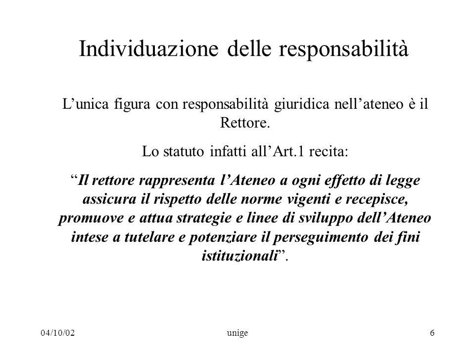 04/10/02unige6 Individuazione delle responsabilità L'unica figura con responsabilità giuridica nell'ateneo è il Rettore.