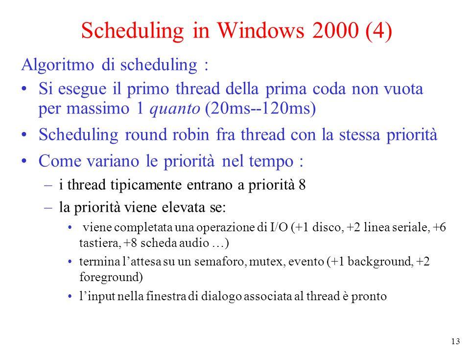 13 Scheduling in Windows 2000 (4) Algoritmo di scheduling : Si esegue il primo thread della prima coda non vuota per massimo 1 quanto (20ms--120ms) Scheduling round robin fra thread con la stessa priorità Come variano le priorità nel tempo : –i thread tipicamente entrano a priorità 8 –la priorità viene elevata se: viene completata una operazione di I/O (+1 disco, +2 linea seriale, +6 tastiera, +8 scheda audio …) termina l'attesa su un semaforo, mutex, evento (+1 background, +2 foreground) l'input nella finestra di dialogo associata al thread è pronto