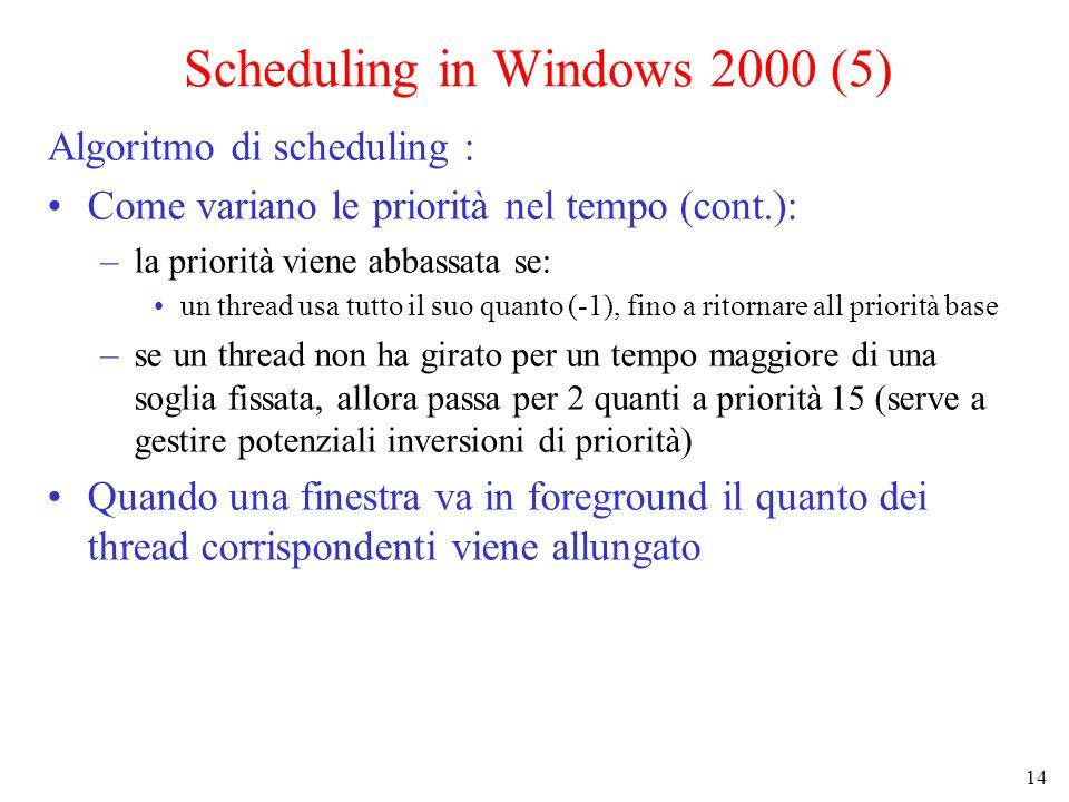 14 Scheduling in Windows 2000 (5) Algoritmo di scheduling : Come variano le priorità nel tempo (cont.): –la priorità viene abbassata se: un thread usa tutto il suo quanto (-1), fino a ritornare all priorità base –se un thread non ha girato per un tempo maggiore di una soglia fissata, allora passa per 2 quanti a priorità 15 (serve a gestire potenziali inversioni di priorità) Quando una finestra va in foreground il quanto dei thread corrispondenti viene allungato