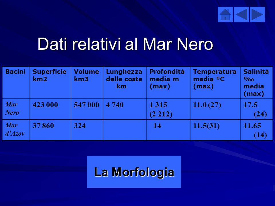La morfologia del Mar Mediterraneo