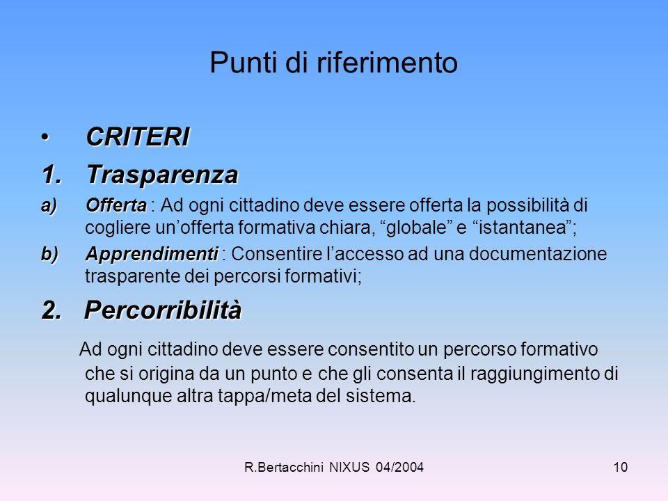 R.Bertacchini NIXUS 04/200410 Punti di riferimento CRITERICRITERI 1.Trasparenza a)Offerta a)Offerta : Ad ogni cittadino deve essere offerta la possibi