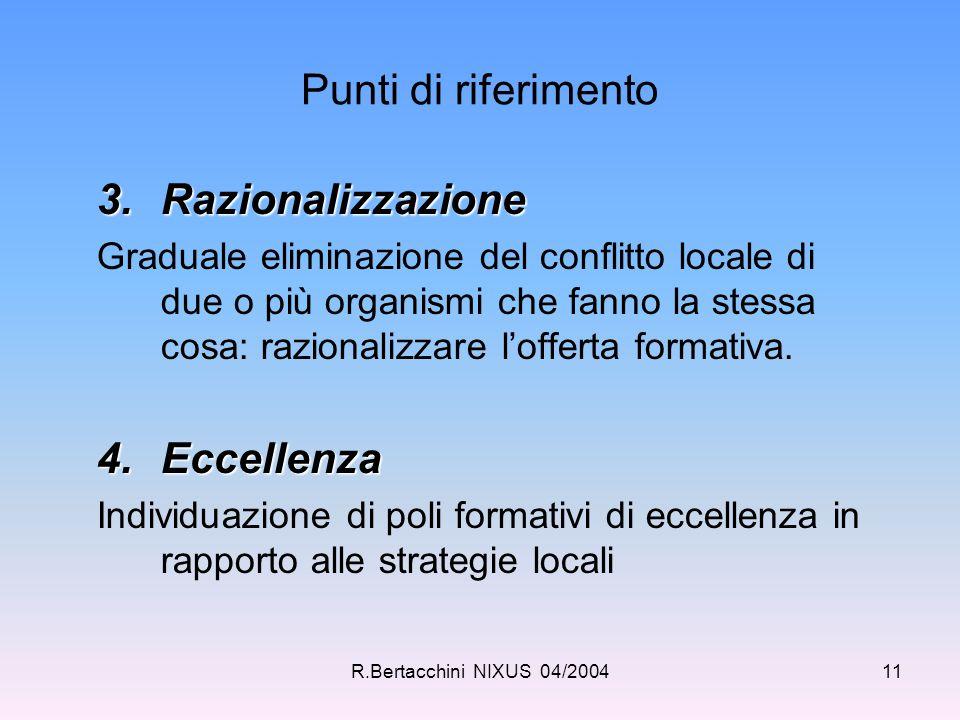 R.Bertacchini NIXUS 04/200411 Punti di riferimento 3.Razionalizzazione Graduale eliminazione del conflitto locale di due o più organismi che fanno la