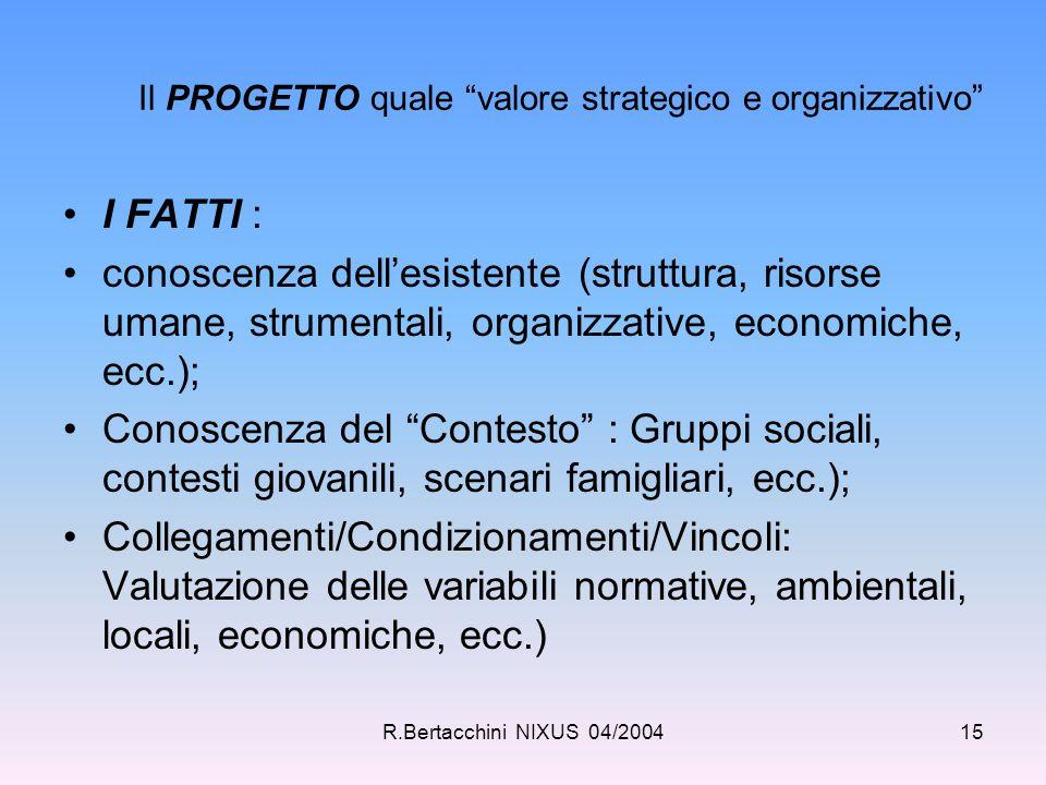 """R.Bertacchini NIXUS 04/200415 Il PROGETTO quale """"valore strategico e organizzativo"""" I FATTI : conoscenza dell'esistente (struttura, risorse umane, str"""