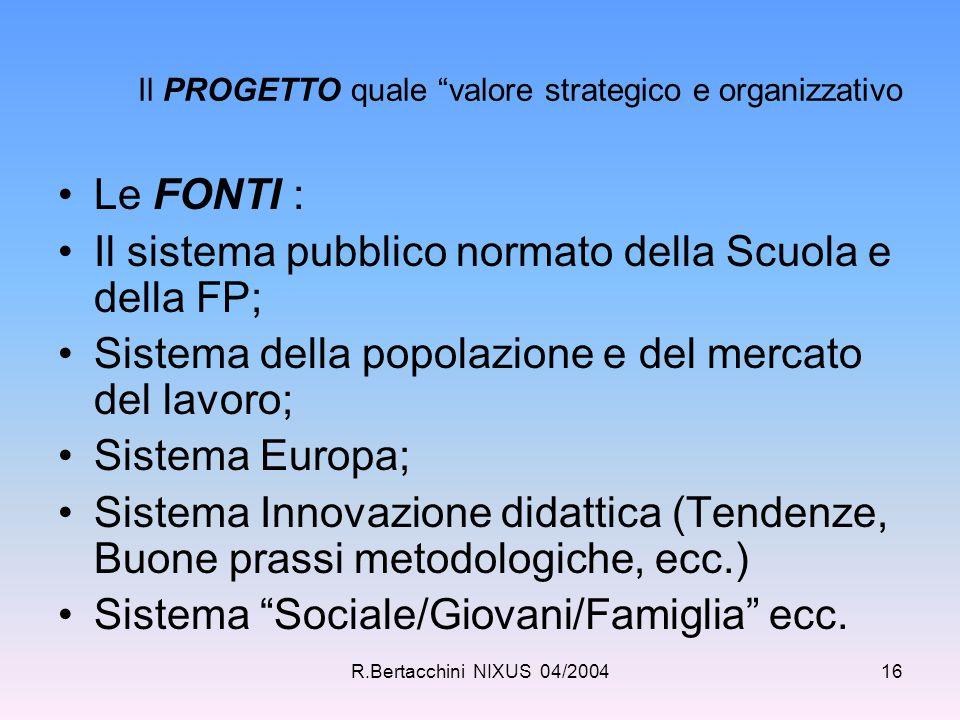 """R.Bertacchini NIXUS 04/200416 Il PROGETTO quale """"valore strategico e organizzativo Le FONTI : Il sistema pubblico normato della Scuola e della FP; Sis"""
