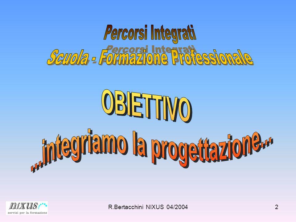 R.Bertacchini NIXUS 04/200413 Il PROGETTO quale valore strategico e organizzativo Il PROGETTO è la tabella di marcia in termini metodologici, organizzativi e gestionali della futura realizzazione; Il PROGETTO è già Piano di lavoro e deve rappresentare il primo manuale di implementazione .