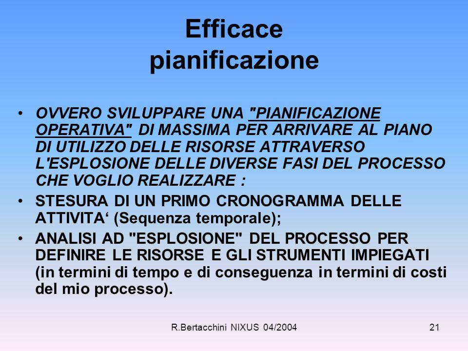 R.Bertacchini NIXUS 04/200421 Efficace pianificazione OVVERO SVILUPPARE UNA