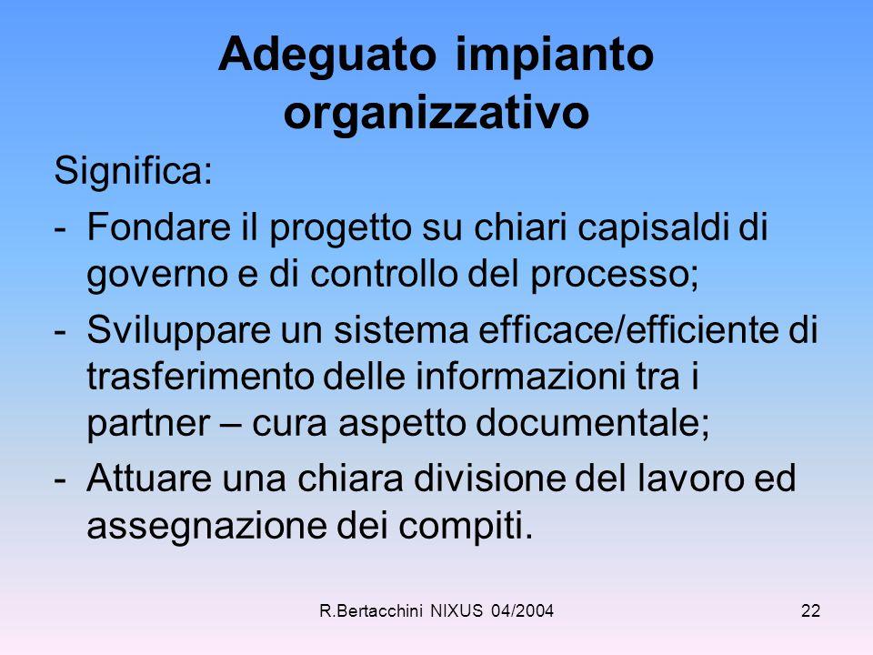 R.Bertacchini NIXUS 04/200422 Adeguato impianto organizzativo Significa: -Fondare il progetto su chiari capisaldi di governo e di controllo del proces