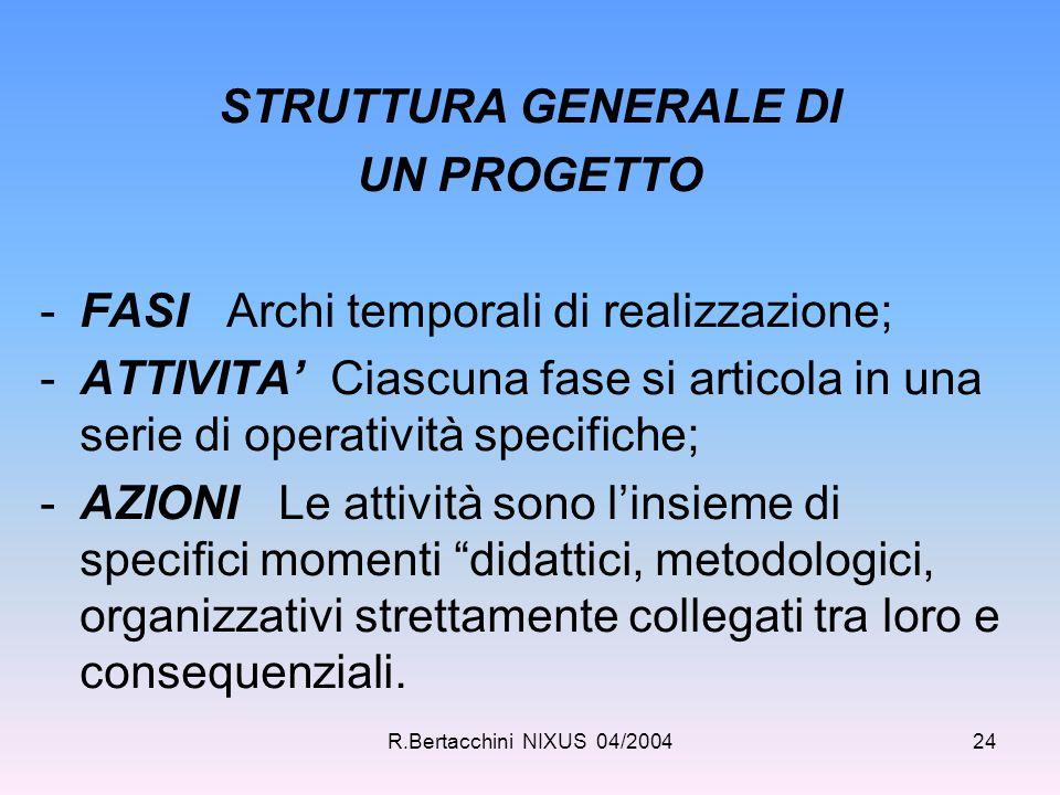 R.Bertacchini NIXUS 04/200424 STRUTTURA GENERALE DI UN PROGETTO -FASI Archi temporali di realizzazione; -ATTIVITA' Ciascuna fase si articola in una se