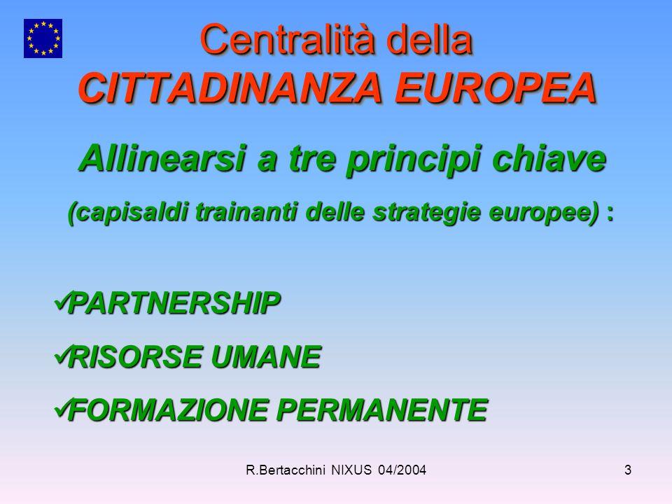 3 Centralità della CITTADINANZA EUROPEA Allinearsi a tre principi chiave (capisaldi trainanti delle strategie europee) : (capisaldi trainanti delle st