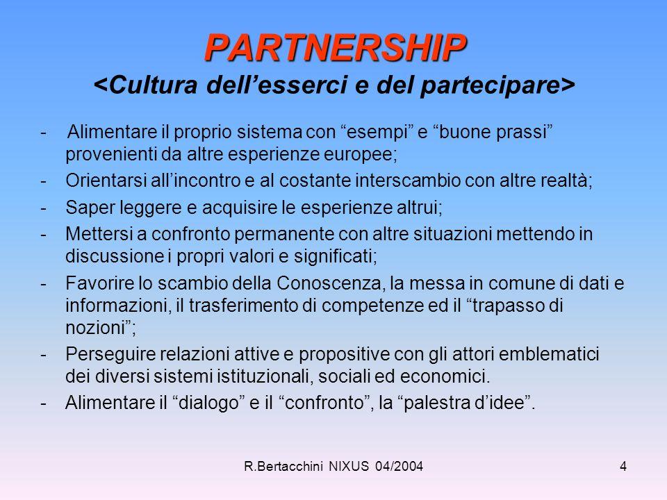 R.Bertacchini NIXUS 04/20045 RISORSE UMANE È' l'individuo con le sue competenze l'unità organizzativa fondamentale, il potenziale di interconnessione, il nodo della rete; Il bene di scambio, il motore strategico e sociale diviene la conoscenza : quello che si sa conta molto di più di ciò che si ha ; Ruolo strategico delle risorse intangibili : il core business sono le persone; Investire in Cultura, Informazione, Educazione e Formazione valorizzando la motivazione e il patrimonio globale delle persone.
