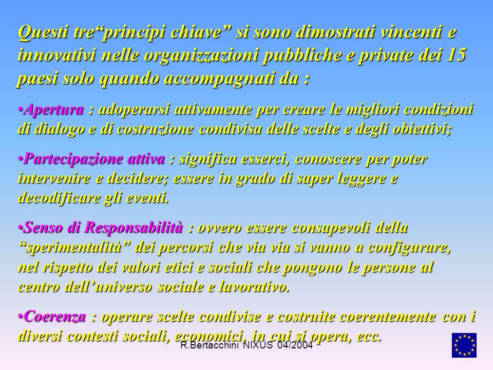 """R.Bertacchini NIXUS 04/20047 Questi tre""""principi chiave"""" si sono dimostrati vincenti e innovativi nelle organizzazioni pubbliche e private dei 15 paes"""