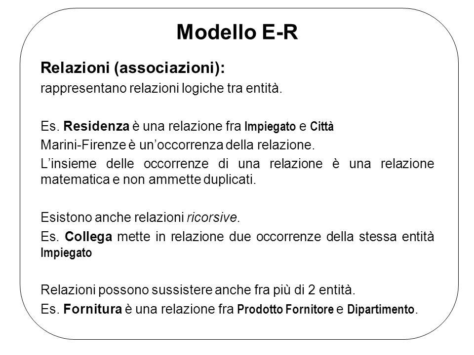 Modello E-R Relazioni (associazioni): rappresentano relazioni logiche tra entità.