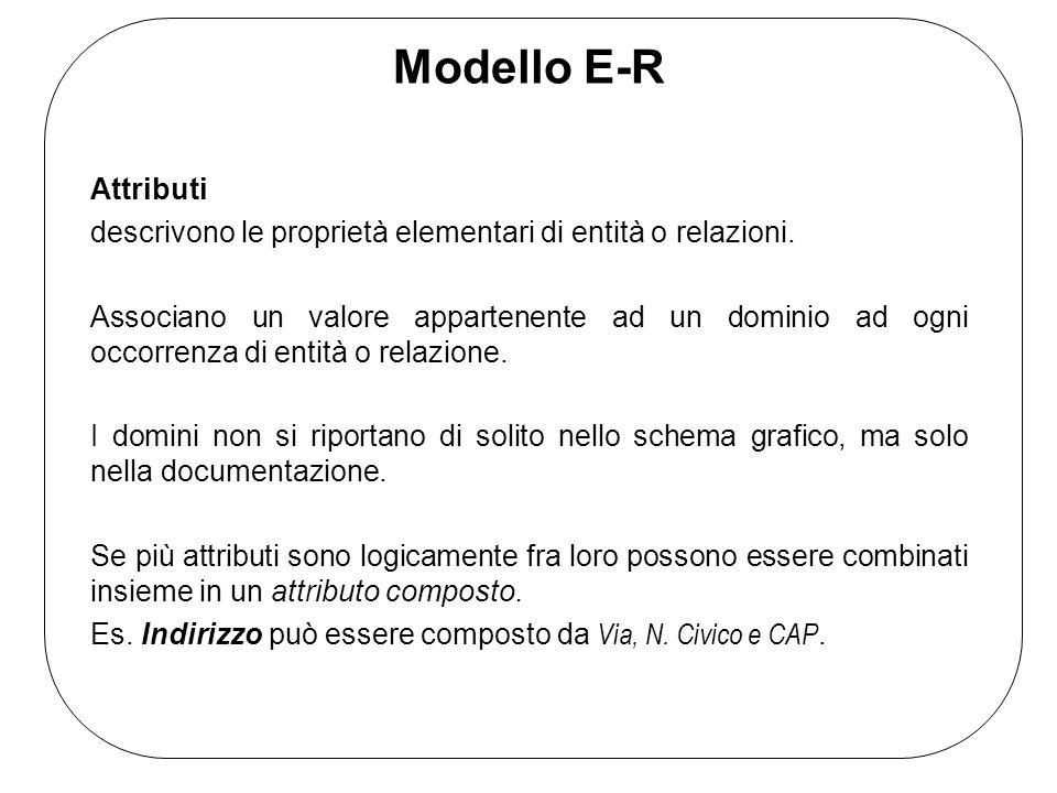 Modello E-R Attributi descrivono le proprietà elementari di entità o relazioni.