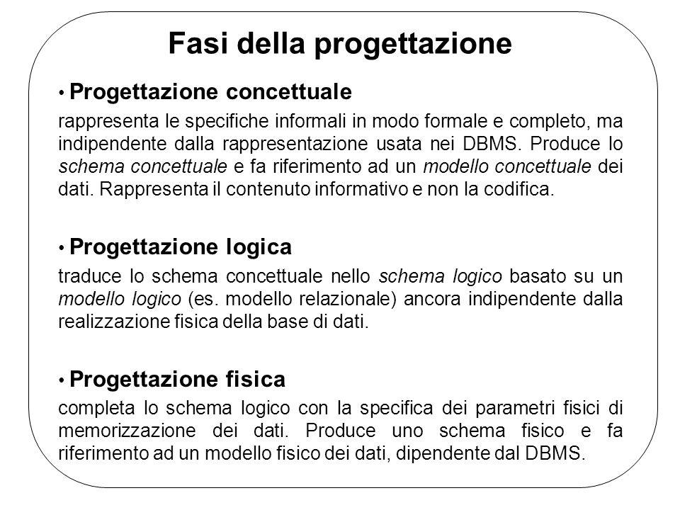 Fasi della progettazione Progettazione concettuale rappresenta le specifiche informali in modo formale e completo, ma indipendente dalla rappresentazione usata nei DBMS.