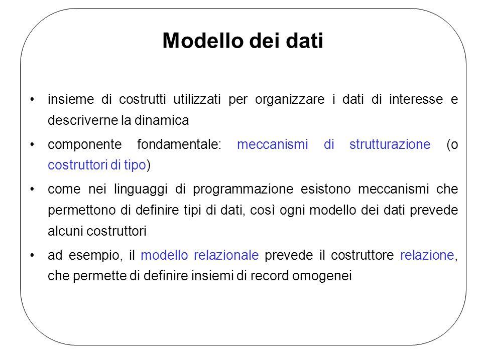 Modello dei dati insieme di costrutti utilizzati per organizzare i dati di interesse e descriverne la dinamica componente fondamentale: meccanismi di strutturazione (o costruttori di tipo) come nei linguaggi di programmazione esistono meccanismi che permettono di definire tipi di dati, così ogni modello dei dati prevede alcuni costruttori ad esempio, il modello relazionale prevede il costruttore relazione, che permette di definire insiemi di record omogenei