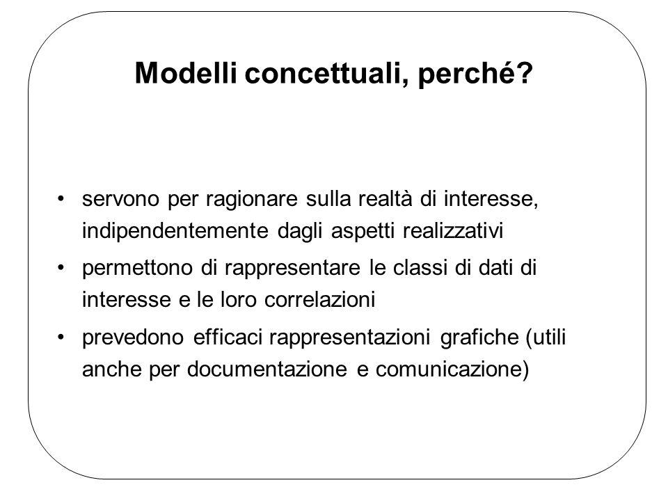 Modelli concettuali, perché.