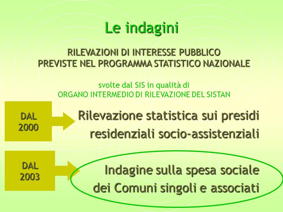 Le indagini Rilevazione statistica sui presidi Rilevazione statistica sui presidi residenziali socio-assistenziali Indagine sulla spesa sociale Indagine sulla spesa sociale dei Comuni singoli e associati RILEVAZIONI DI INTERESSE PUBBLICO PREVISTE NEL PROGRAMMA STATISTICO NAZIONALE svolte dal SIS in qualità di ORGANO INTERMEDIO DI RILEVAZIONE DEL SISTAN DAL2000 DAL2003