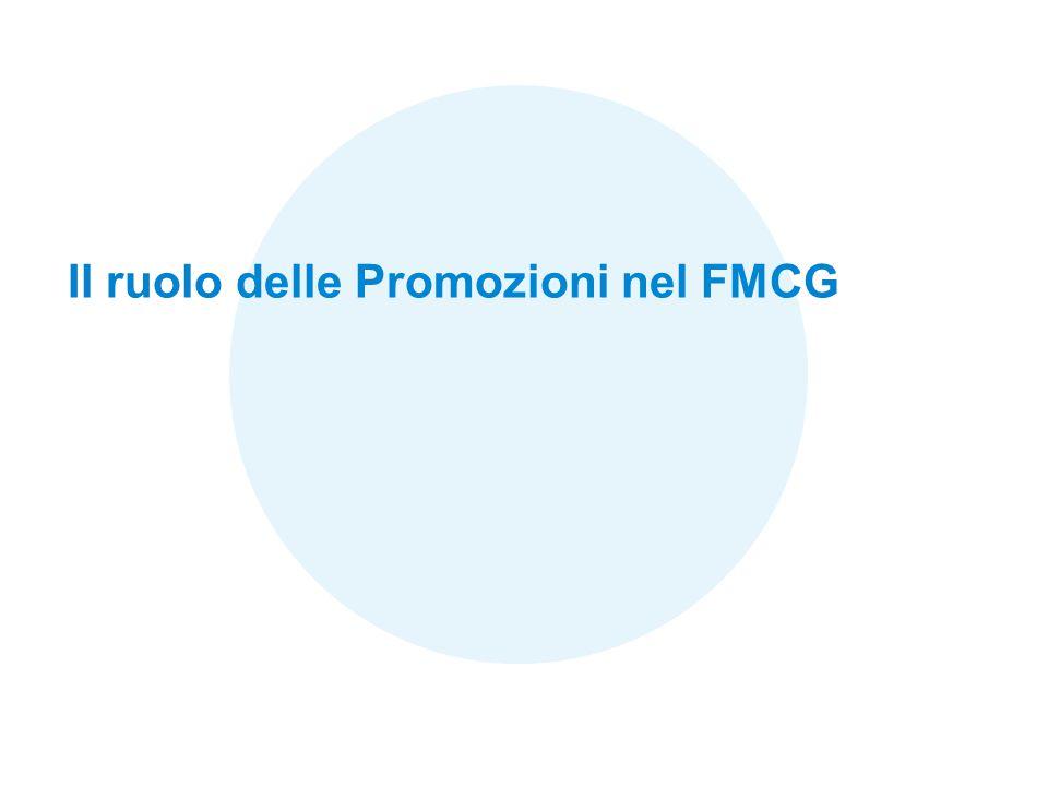 per la Consulta Promozione AssoComunicazione Page 12 Il ruolo delle Promozioni nel FMCG