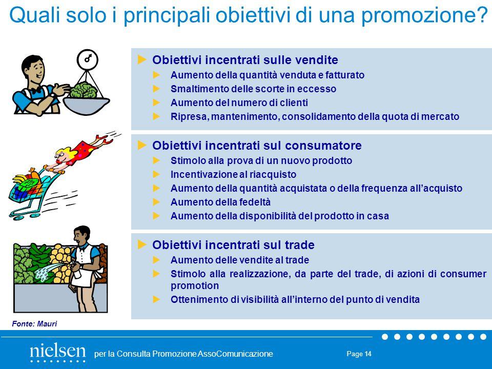 per la Consulta Promozione AssoComunicazione Page 14  Obiettivi incentrati sul trade  Aumento delle vendite al trade  Stimolo alla realizzazione, d